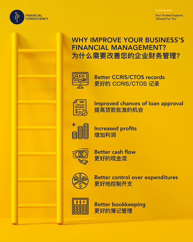 Improve your company's financial management